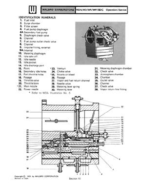 Walbro WDWRWDAWF carburetor service manual w parts list