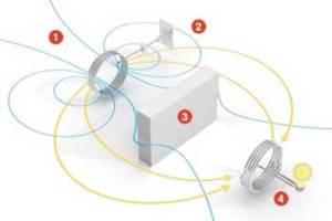 energia inalambrica para recargar dispositivos portatiles