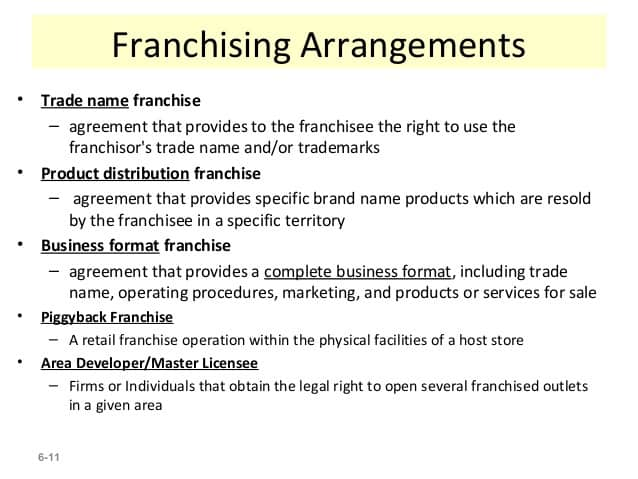 Franchising in India