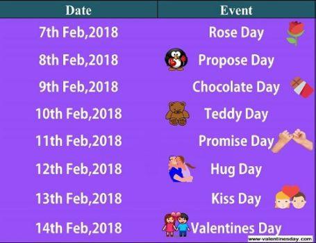 RTIwala Trending Valentine's Day
