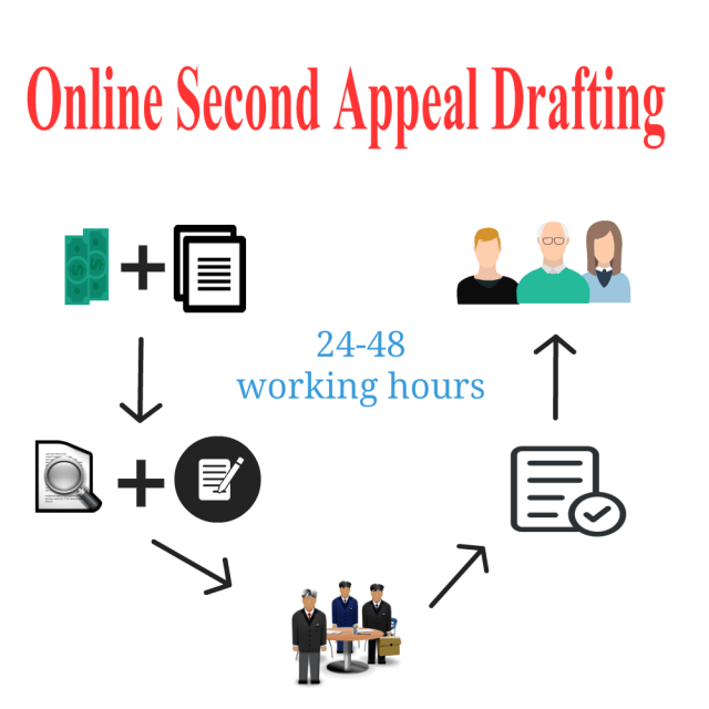 Online RTI Second Appeal Drafting | RTIwala Services