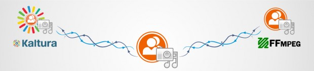 BuddyPress Premium Add-ons