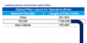 2015-end-fiber