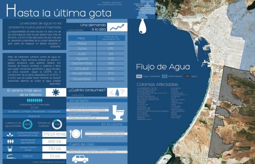 Infografía Agua-01-fixed