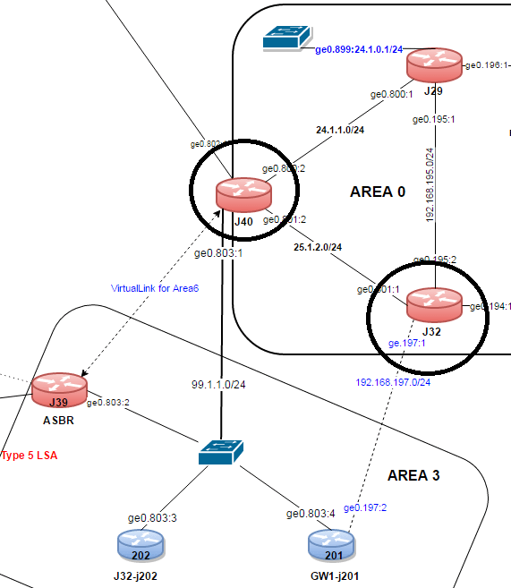 ospf-loop-prevention