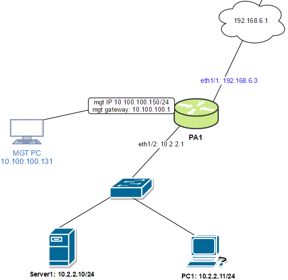 palo-alto-networks-initial-configuration-for-beginners