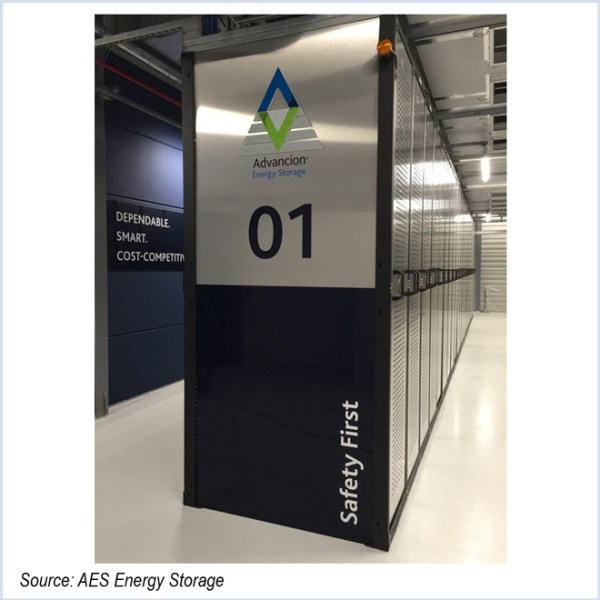 MISO Resource Adequacy Subcommittee Briefs - energy storage