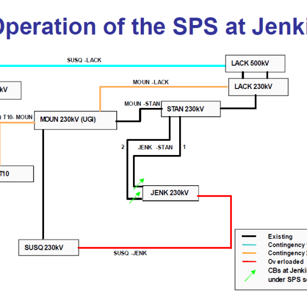 Susquehanna-Jenkins SPS (Source: PPL)