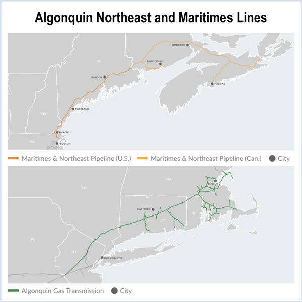 natural gas pipeline FERC Algonquin