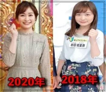 岩田絵里奈,アナウンサー,日本テレビ,可愛い,太った,2020年,比較画像