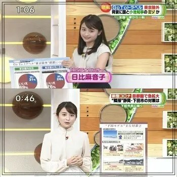 日比麻音子,アナウンサー,TBSテレビ,若い頃,可愛い,2017年