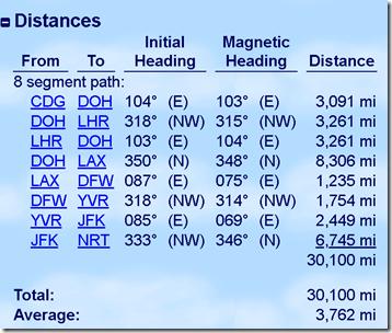 www.gcmap.com_mapui_P=CDG-DOH-LHR-DOH-LAX-DFW-YVR-JFK-NRT2