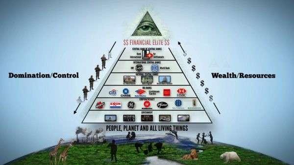 Rothschilds belangrijkste criminelen en sociale parasieten in de wereld