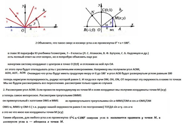 2 Объясните, что такое синус и косинус угла а из промежутка 0°