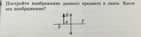 Ответы: Построить изображение данного предмета в линзе ...