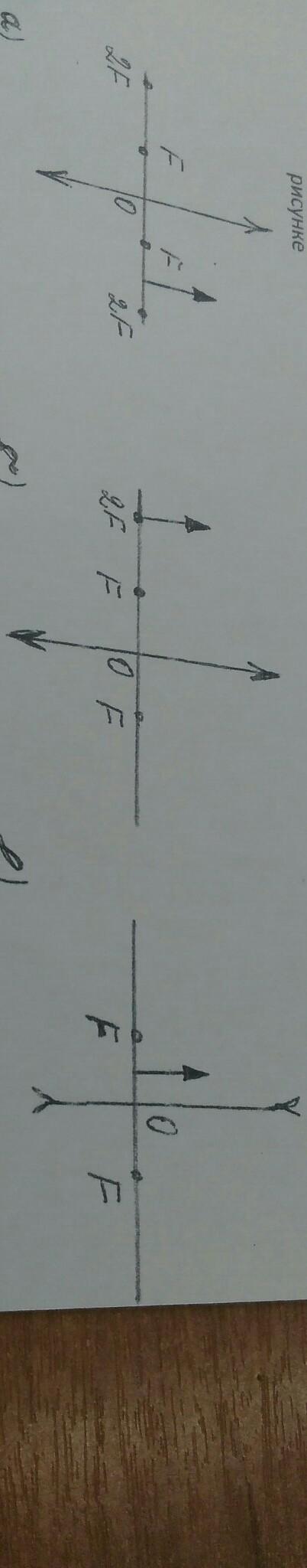 построить изображение предмета в линзе показанным на ...