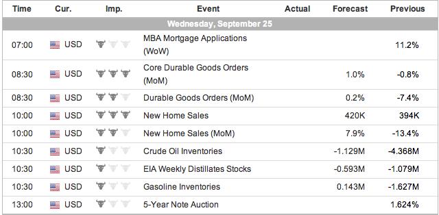 lengvas forex makroekonominis kalendorius