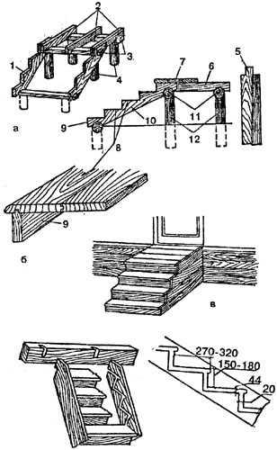 Как сделать крыльцо из дерева: видео-инструкция по монтажу ...