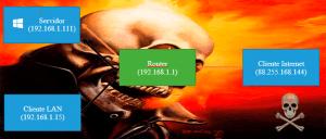 wol-error