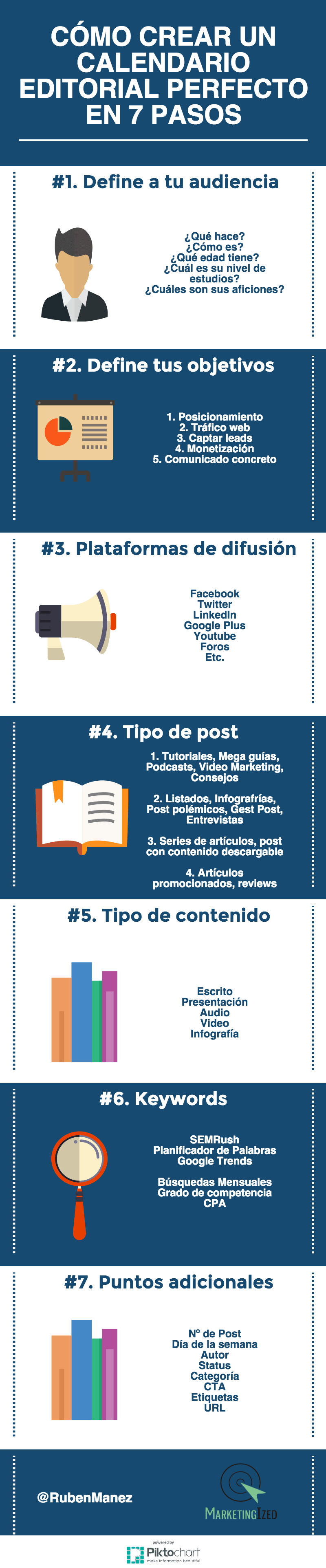 Infografia-Como-Crear-Un-Calendario-Editorial-Perfecto-Para-Tu-Blog