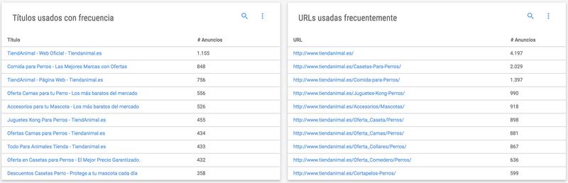 analizar-anuncios-google-adwords-competencia