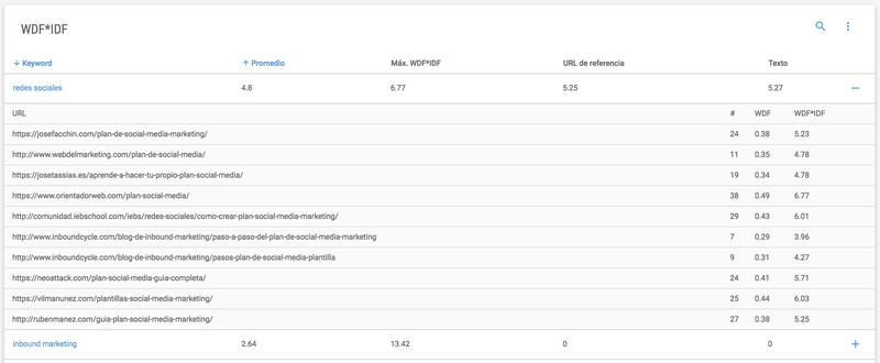 optimizar-seo-entradas-wordpress