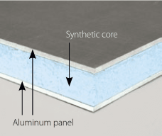 High Strength FormiPanel™ construction