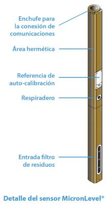 Detalle del sensor MicronLevel