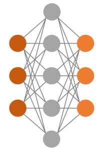 Autoencoder Architecture - Overcomplete