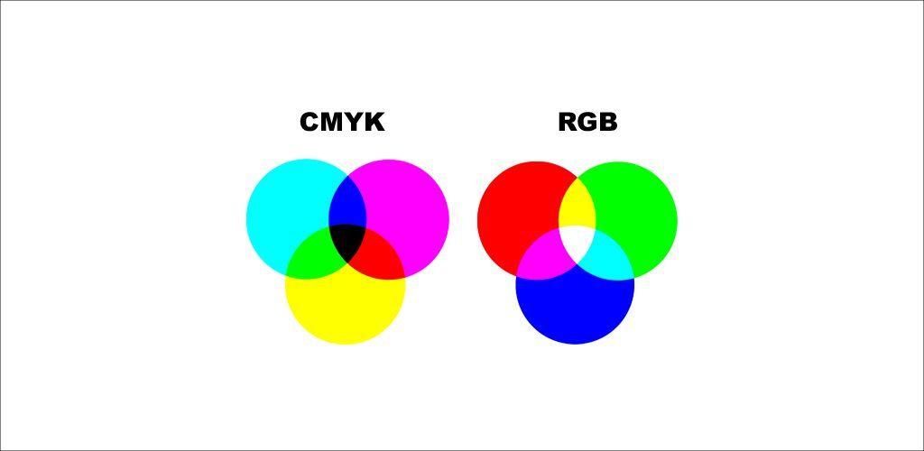Espacio de color CMYK y RGB.
