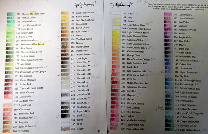 Polychromos pencil chart_RubyCharmColors