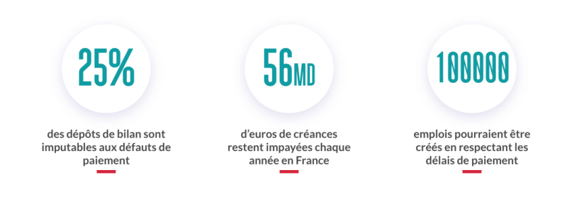 Statistiques RUBYPAYEUR