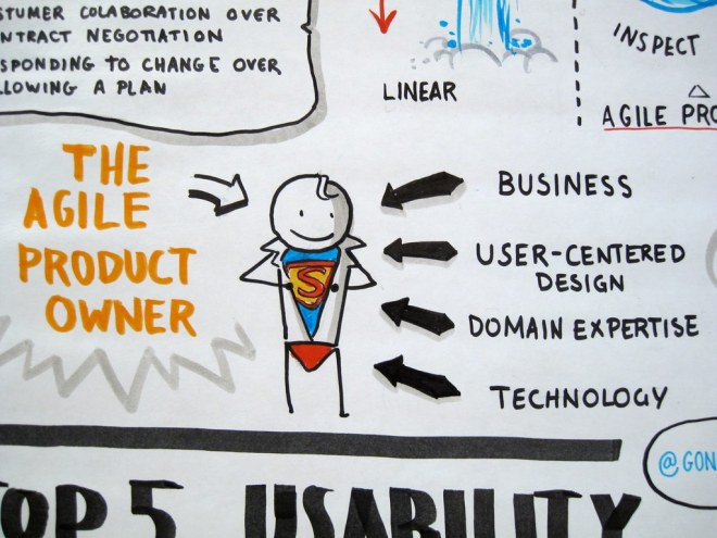 Product Owner is no less than a super hero