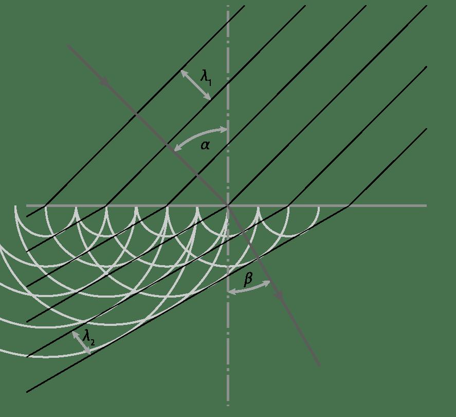 Diagram - Diffraction