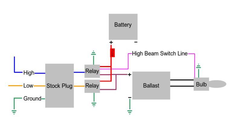 ruckus switch wiring diagram wiring diagram database rh brandgogo co Honda Ruckus Parts Diagram Honda Ruckus Engine Diagram