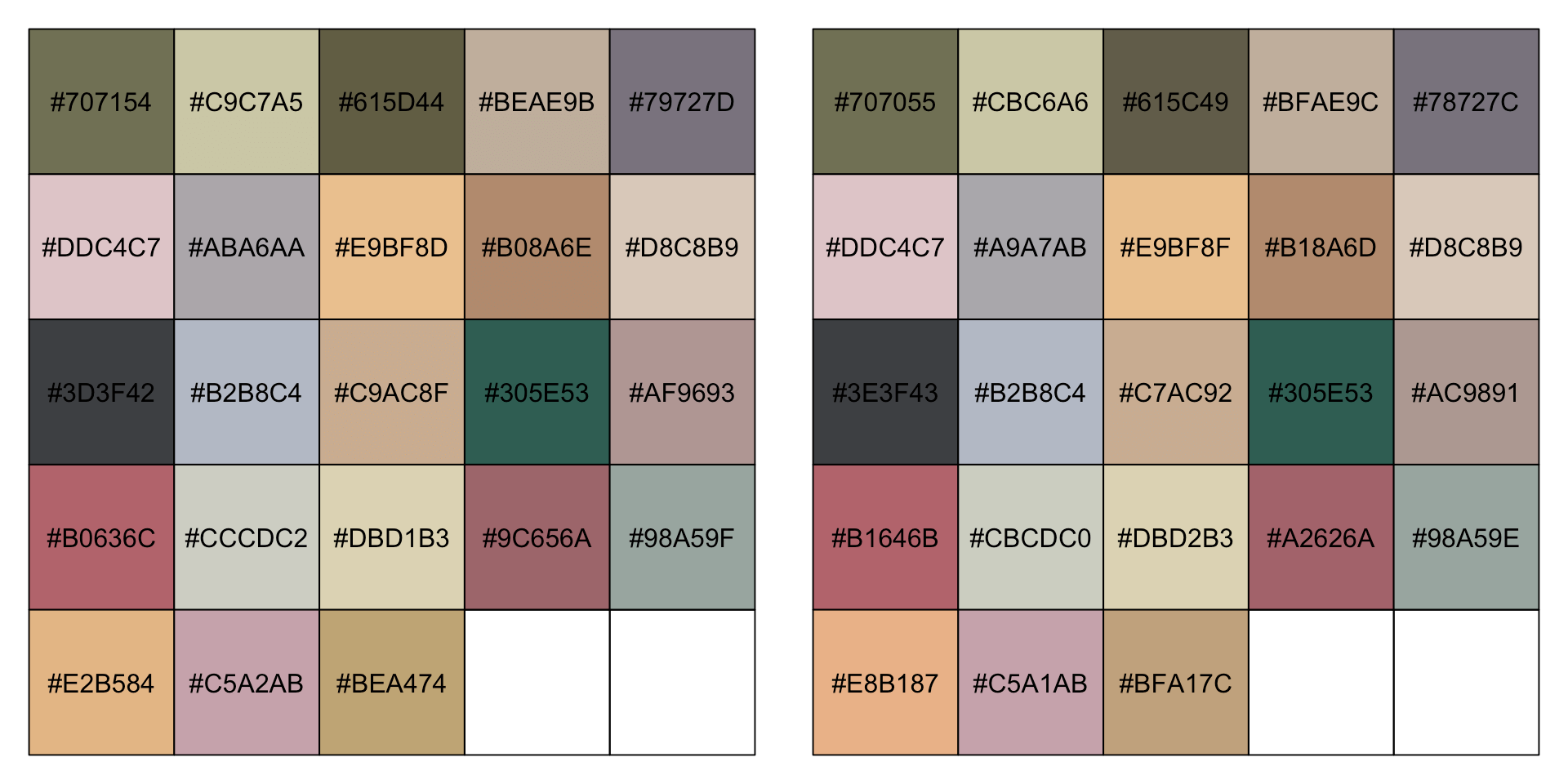A Very Palette-able  Post