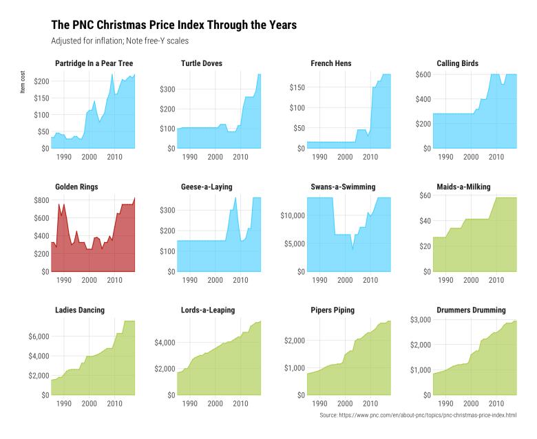 pnc_price_index-1