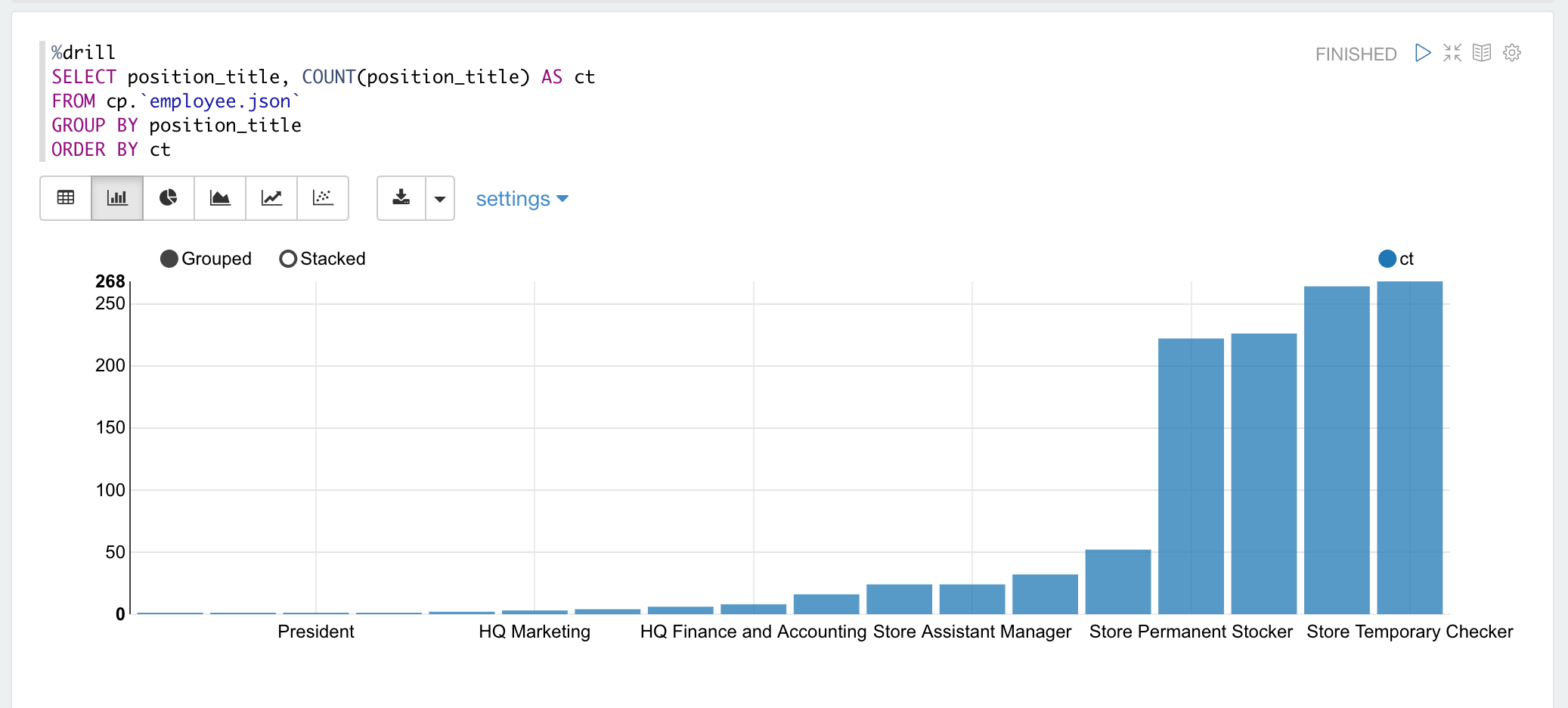 Connecting Apache Zeppelin and Apache Drill, PostgreSQL, etc.
