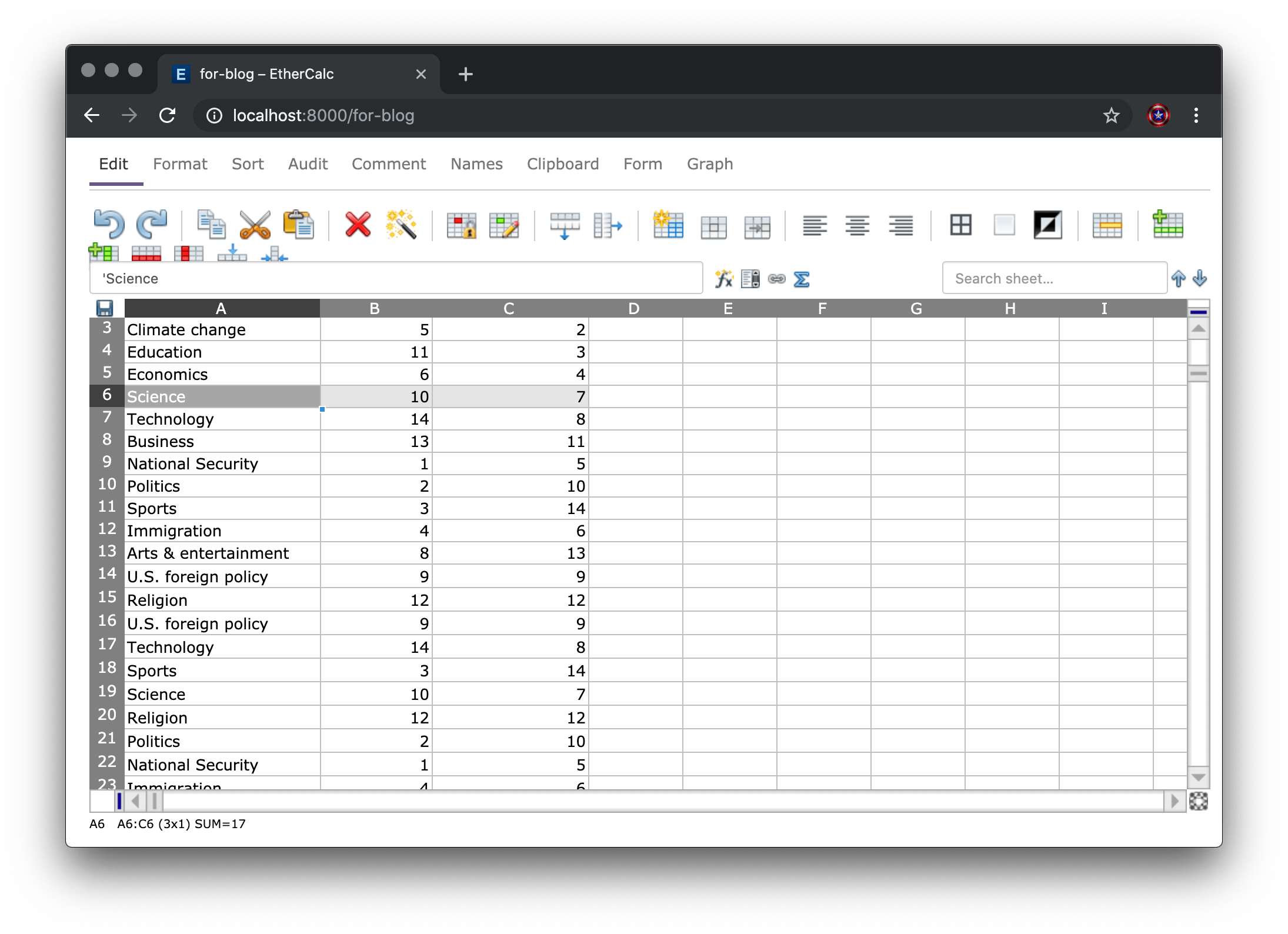 Introducing the {ethercalc} package
