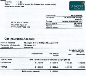 Car insurance form Australia