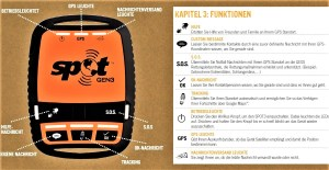 Funktionen des GPS Trackers