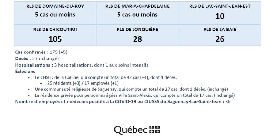 ciusss-es-15042020-2