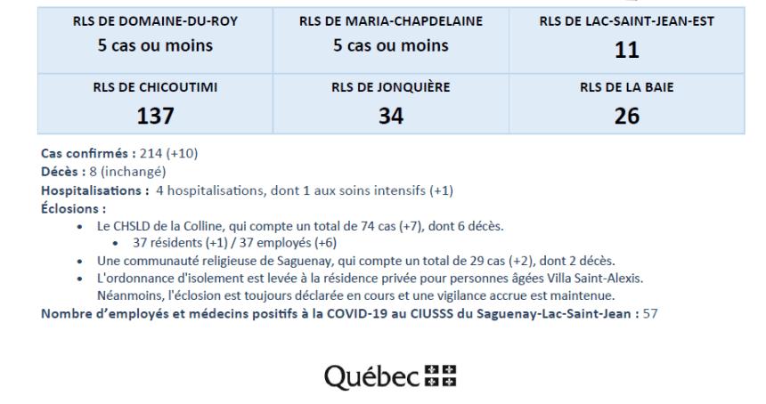 ciusss-es-1804-2020-02