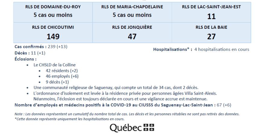 ciusss-es-2004-2020-2