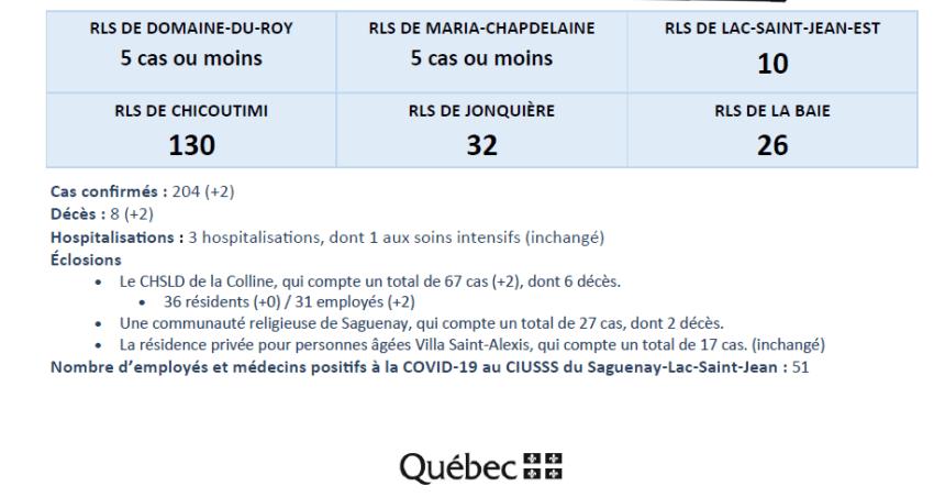 ciusss-es-2020-04-17-02