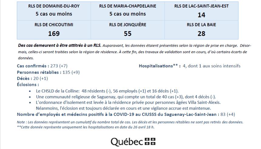 ciusss-es-2704-2020-02