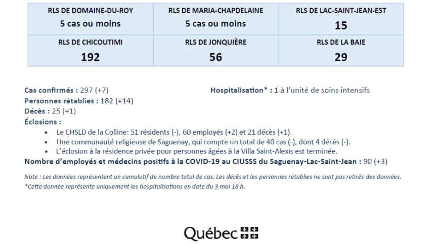 ciusss-es-0405-2020-02
