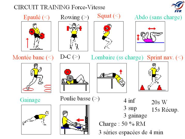 Exercices Pour Sances De Physique Lattention Des