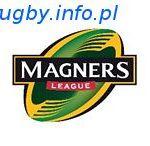 Magners League - 10 kolejka