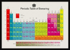 periodic-table-of-swearing_50290aa0126f0_w1500